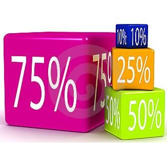 calcolo della percentuale