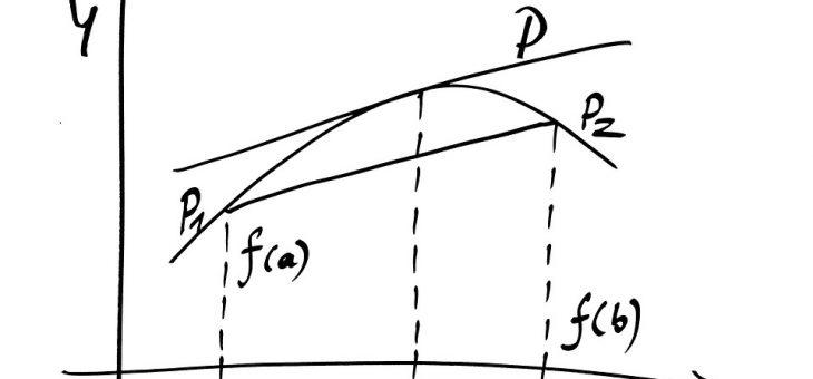 Formula calcolo percentuale